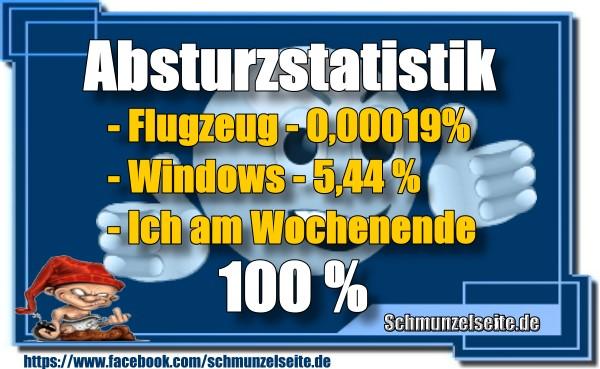 Absturzstatistik